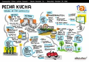 Pecha Kucha - Santa Monica Community Action 2016